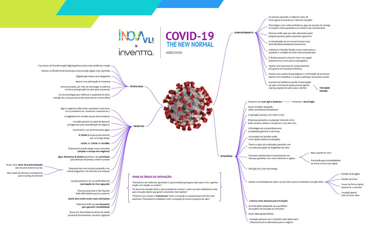 Impactos Covid-19: O NOVO NORMAL